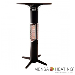 Mensa Heating - Statio